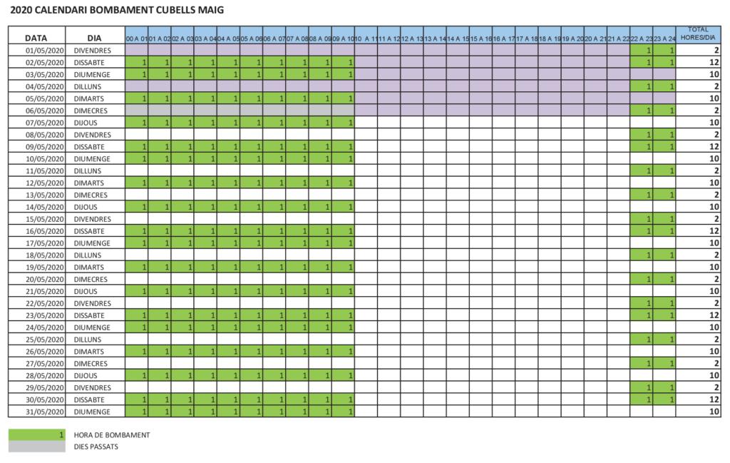 Calendari Cubells MAIG 2020