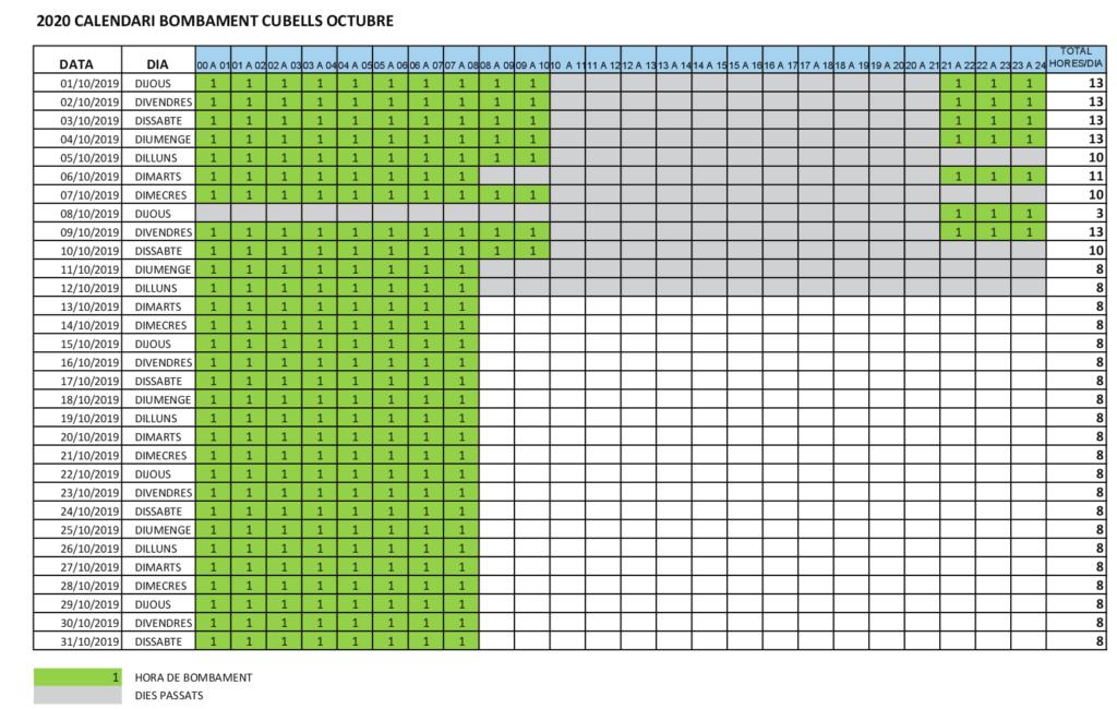 Calendari-Cubells-2aQ-OCTUBRE